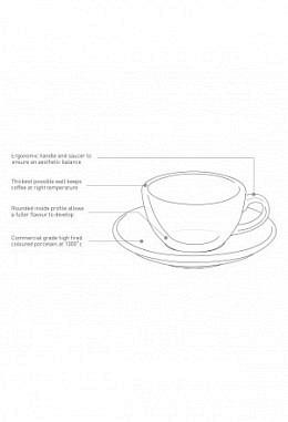 Loveramics Espressotasse inkl. Unterteller gunpowder