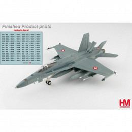 F/A-18C Swiss Air Force J-5001 - 5026